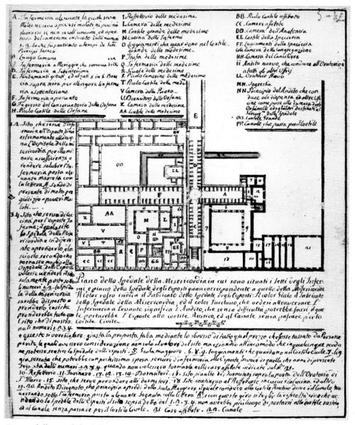 Pianta del XVIII secolo - Raccolta Sanseverini